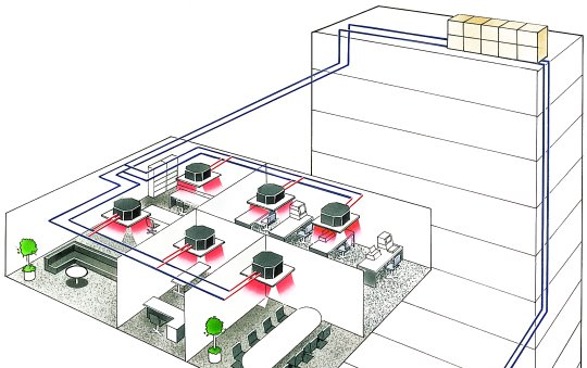 VRF-Multisplit-System